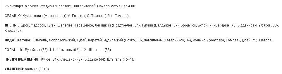 Таблица ФК Лида